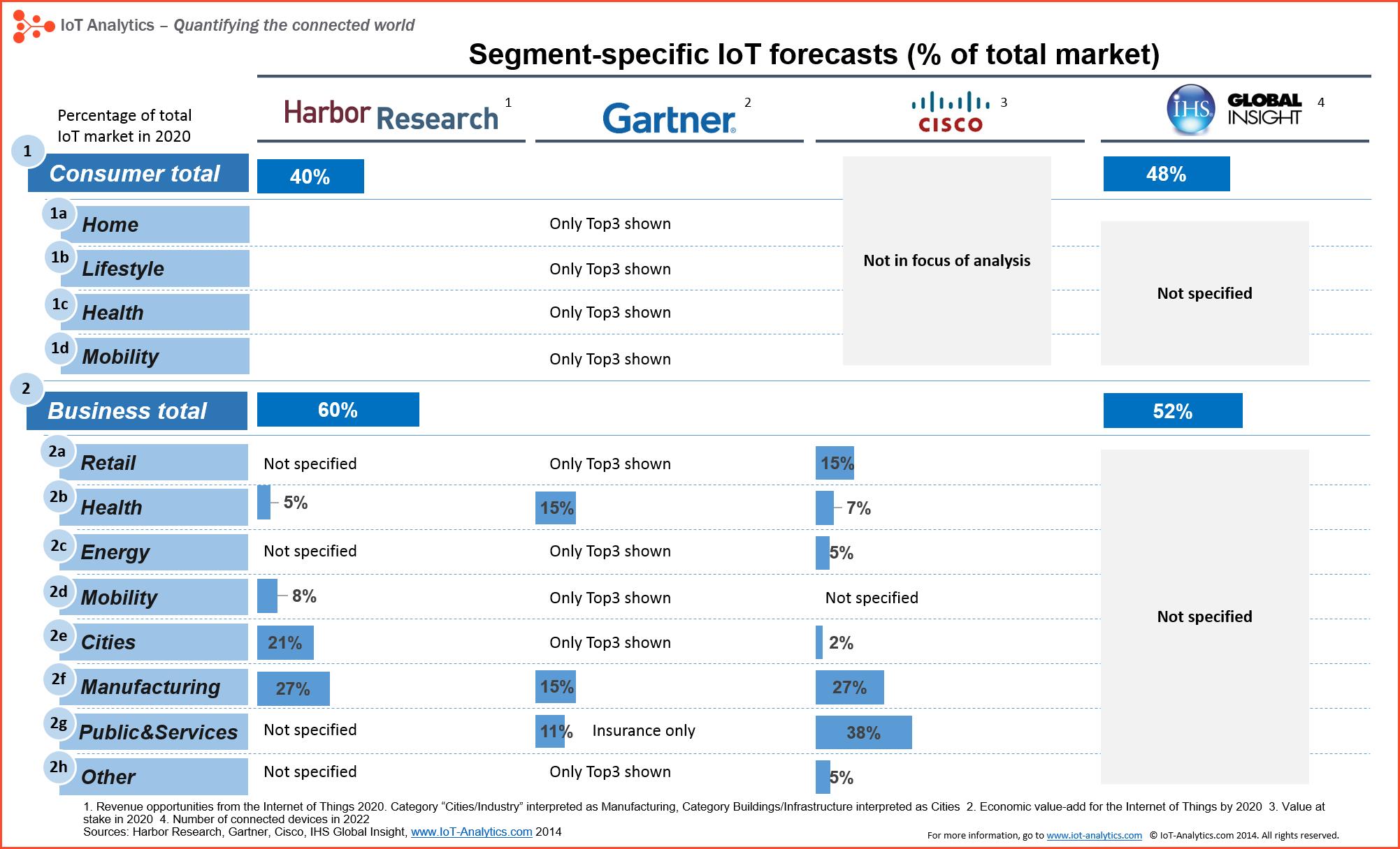 marketing research and market segmentation essay