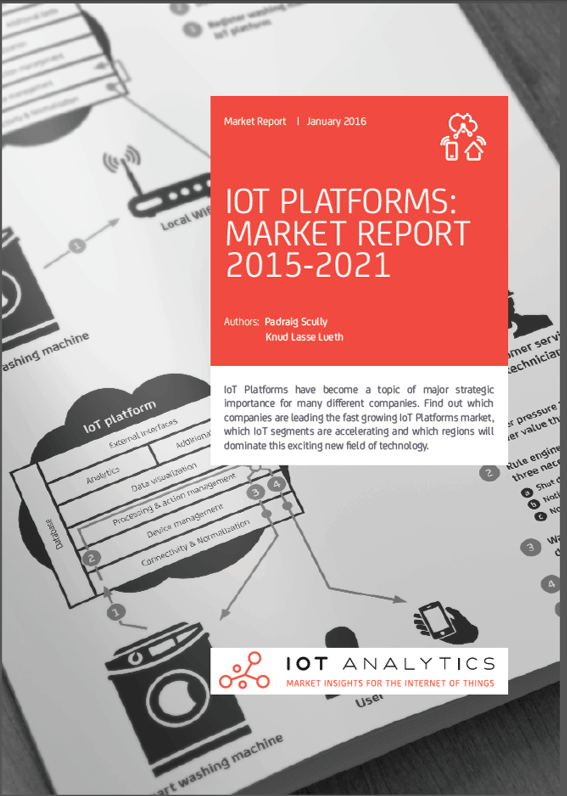 iot platform market report cover page