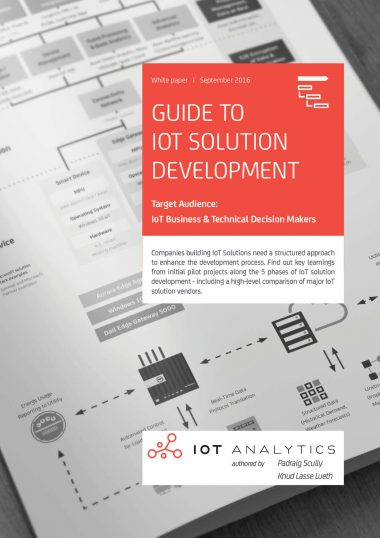 Guide to IoT solution development - Coverpage