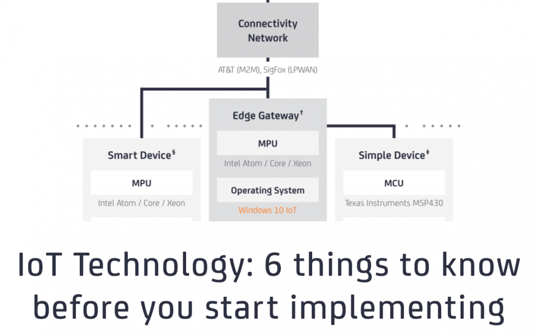 Implementing IoT technology: 6 things to know before you start