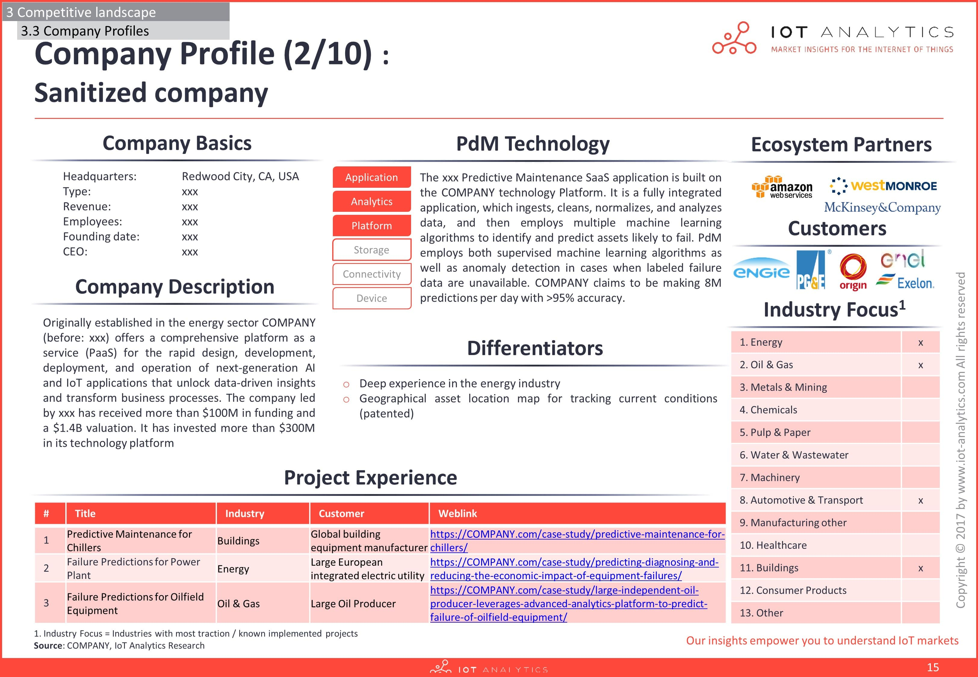 Predictive Maintenance Company Profile