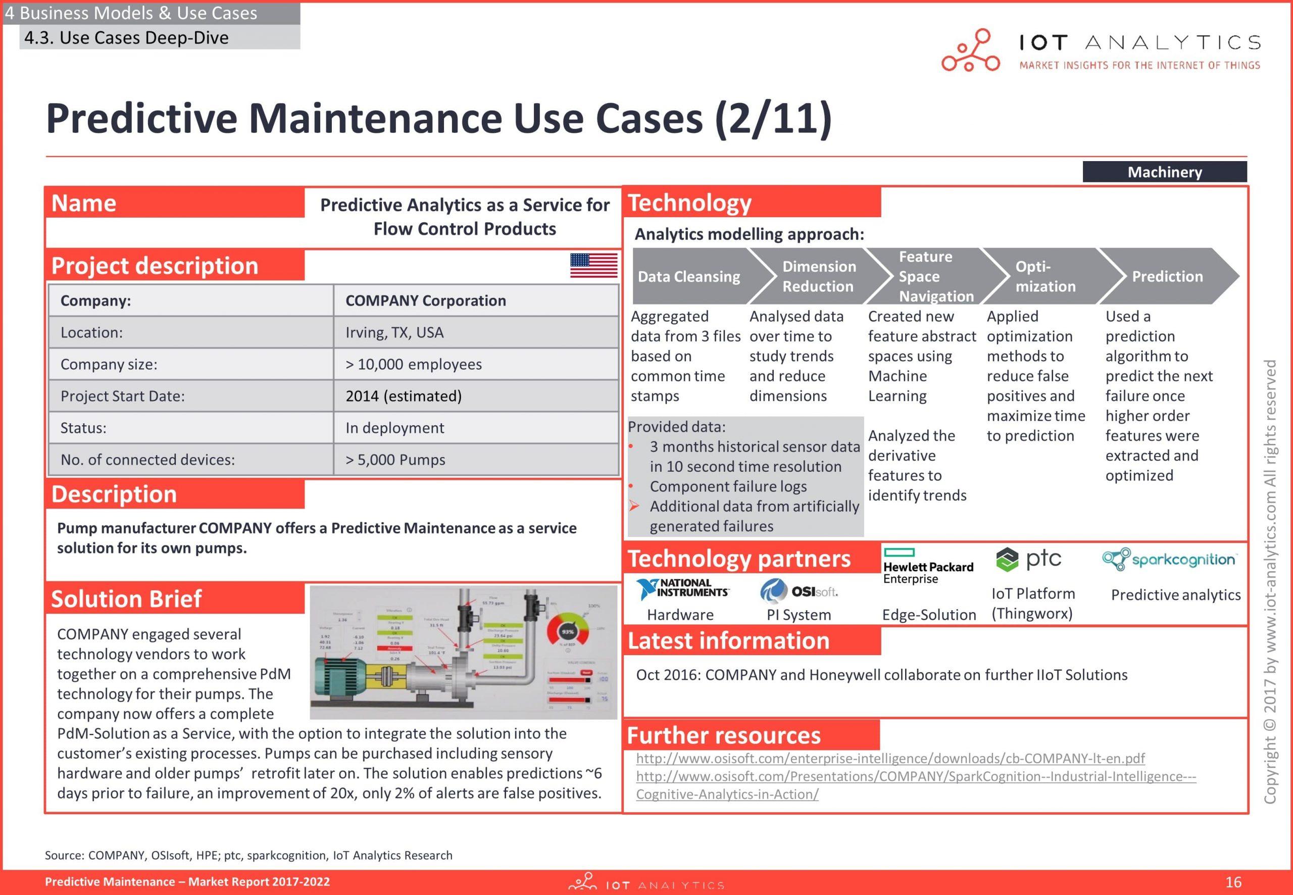 Predictive Maintenance Use Case