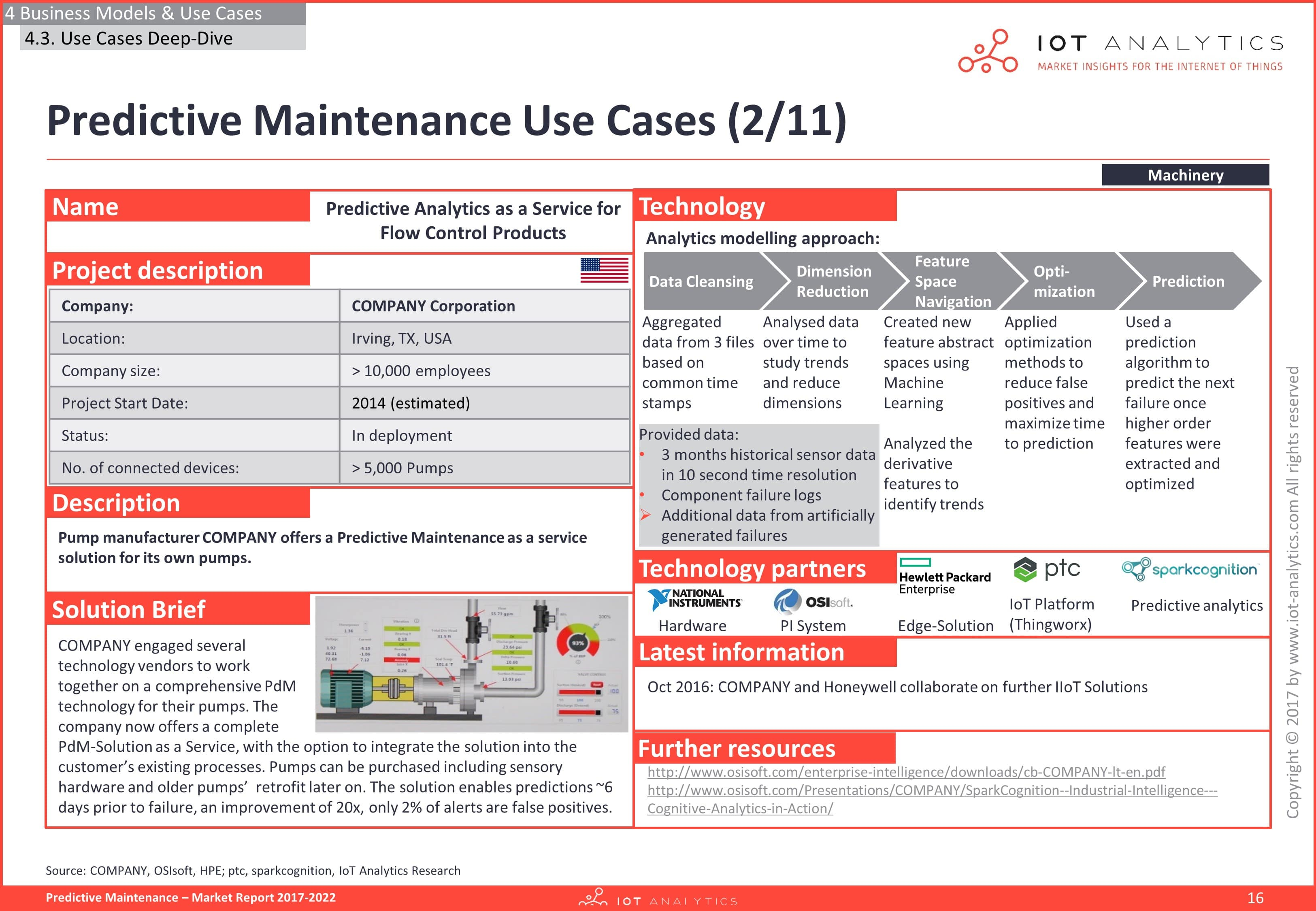 Predictive Maintenance Use Case