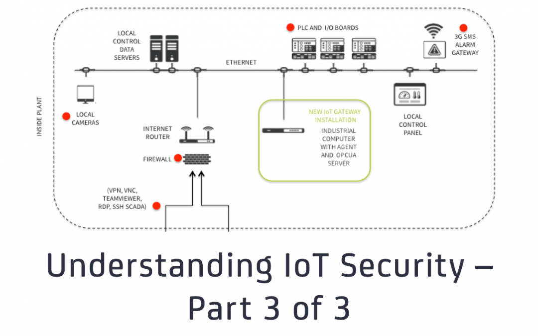 Understanding IoT Security – Part 3 of 3: IoT Security lessons from recent IoT projects
