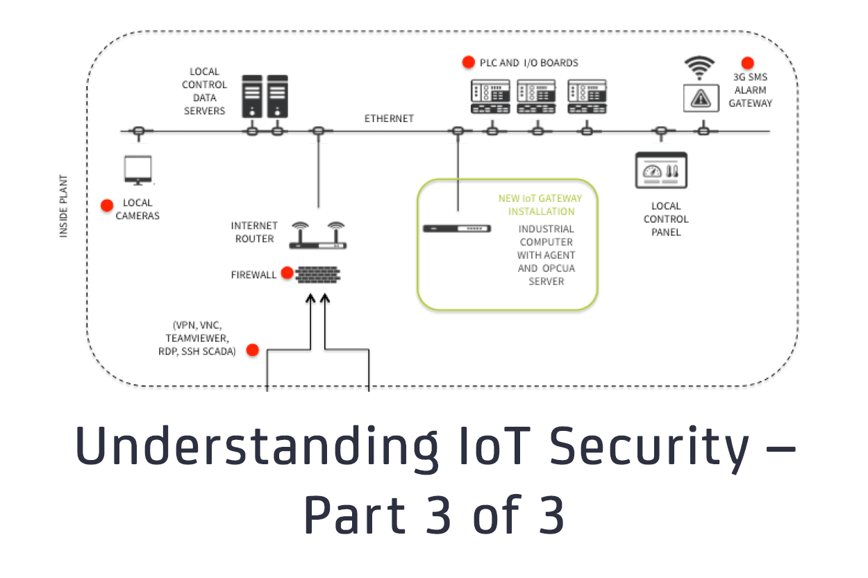 Understanding IoT Security lessons from recent IoT projects