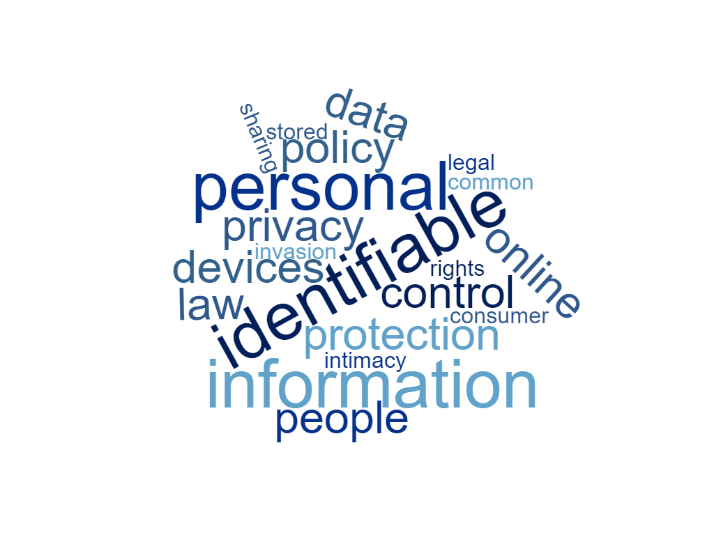 Understanding IoT Security Lessons- Personal Identifiable Information