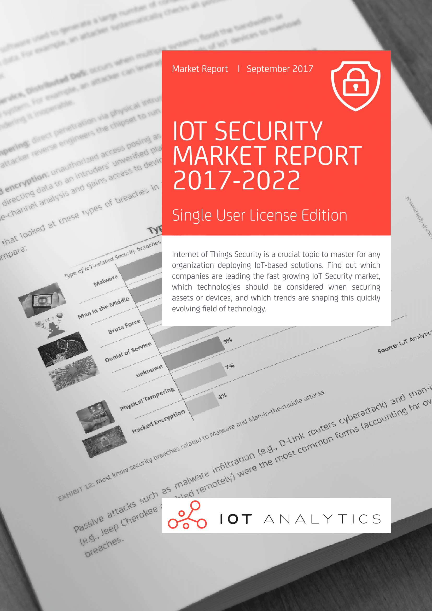 iot security report cover