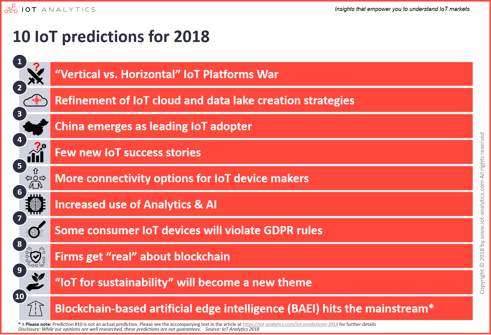 10 IoT Predictions 2018