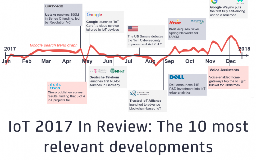 IoT 2017 in Review: The 10 Most Relevant IoT Developments of the Year