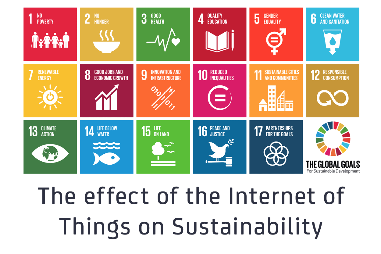 IoT Sustainability