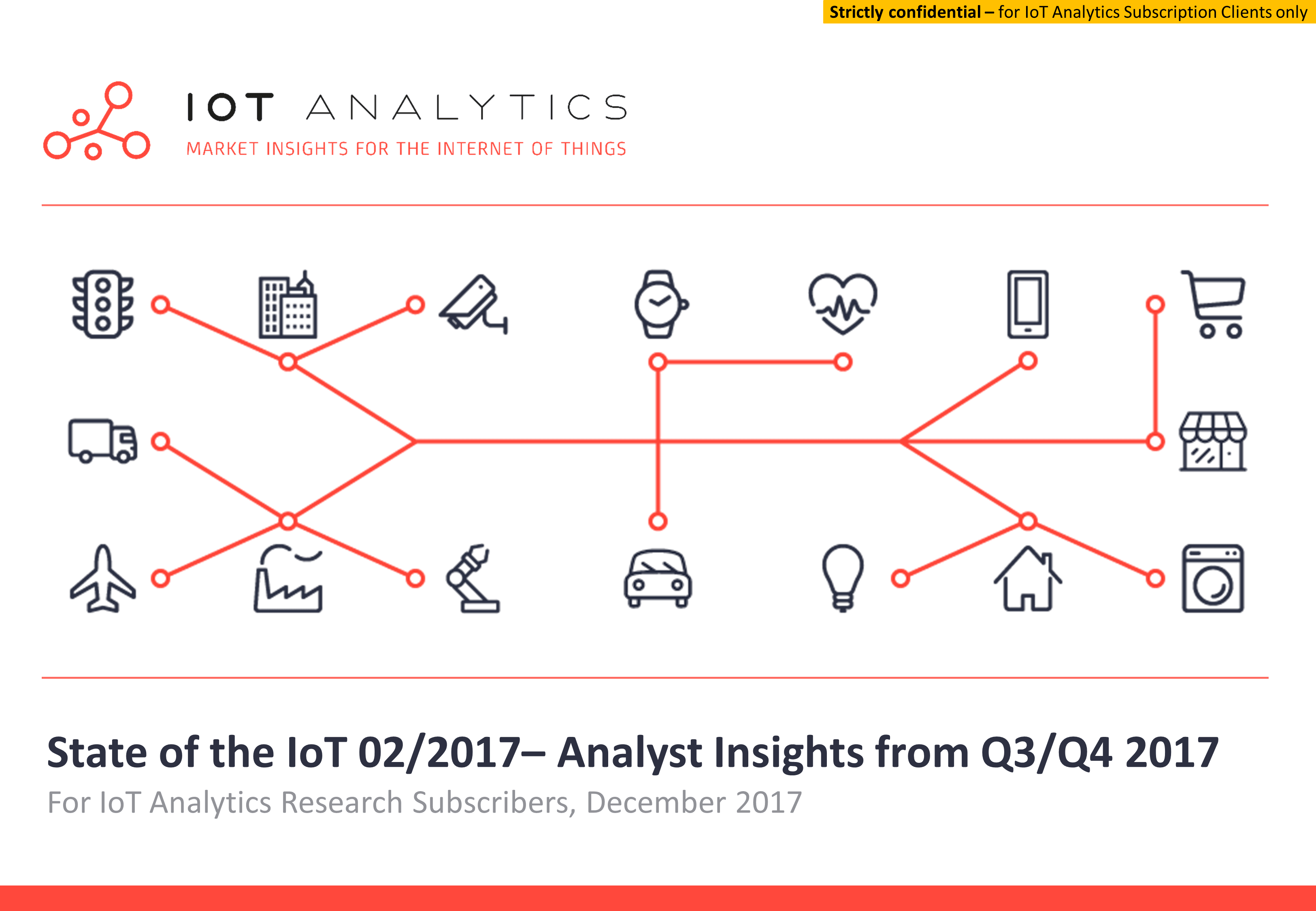 State of the IoT Market Report 2017