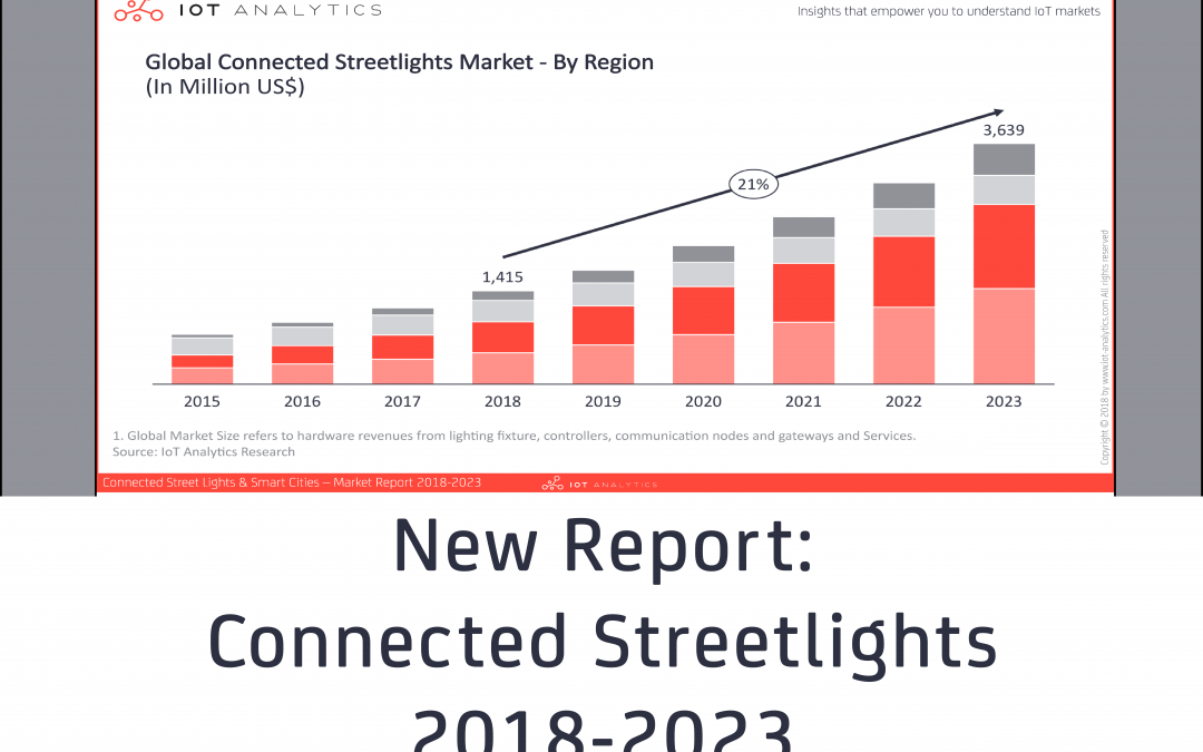Connected Streetlights Market: APAC to emerge as the leading adopter