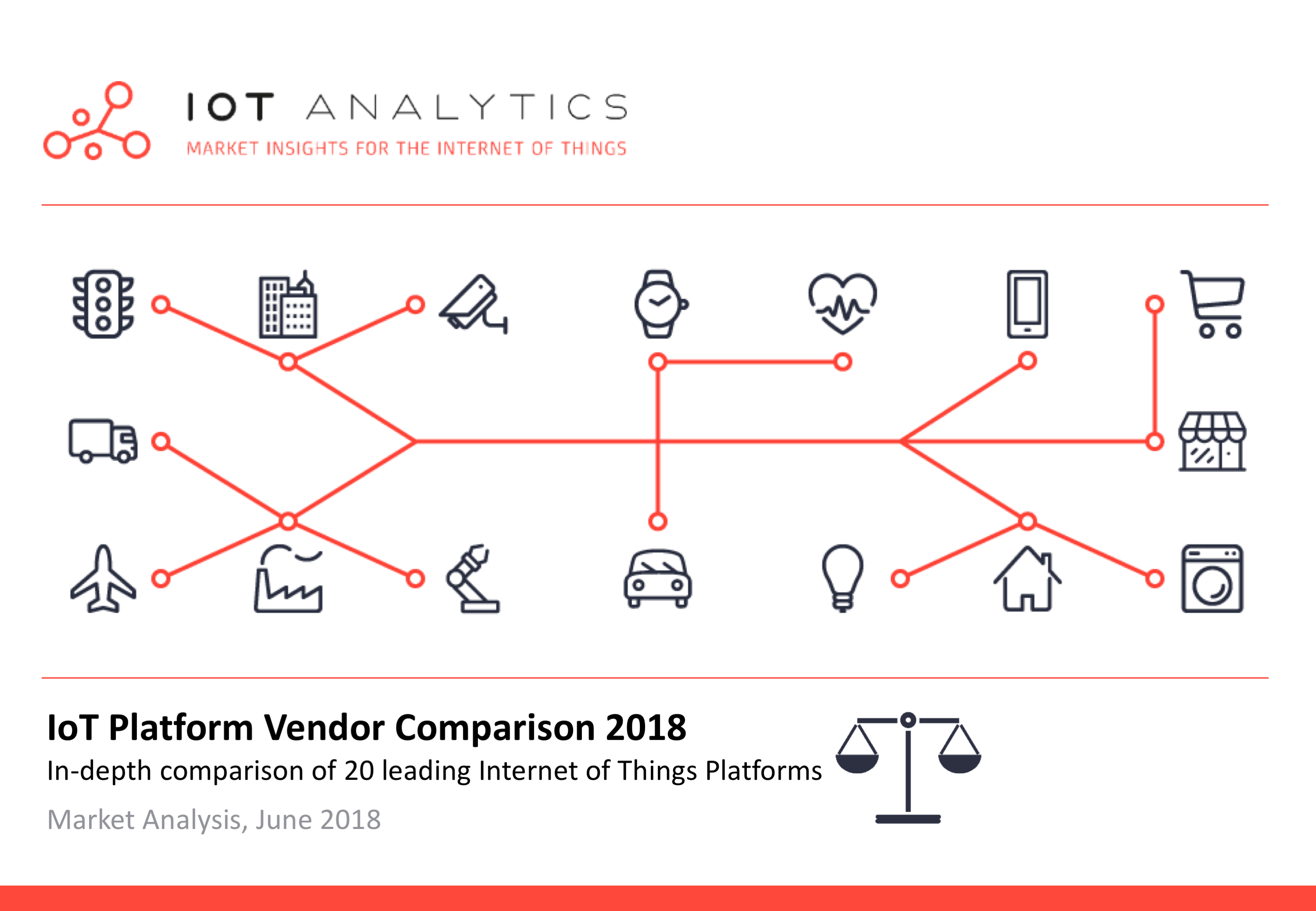 IoT Platforms Vendor Comparison - June 2018 - Cover