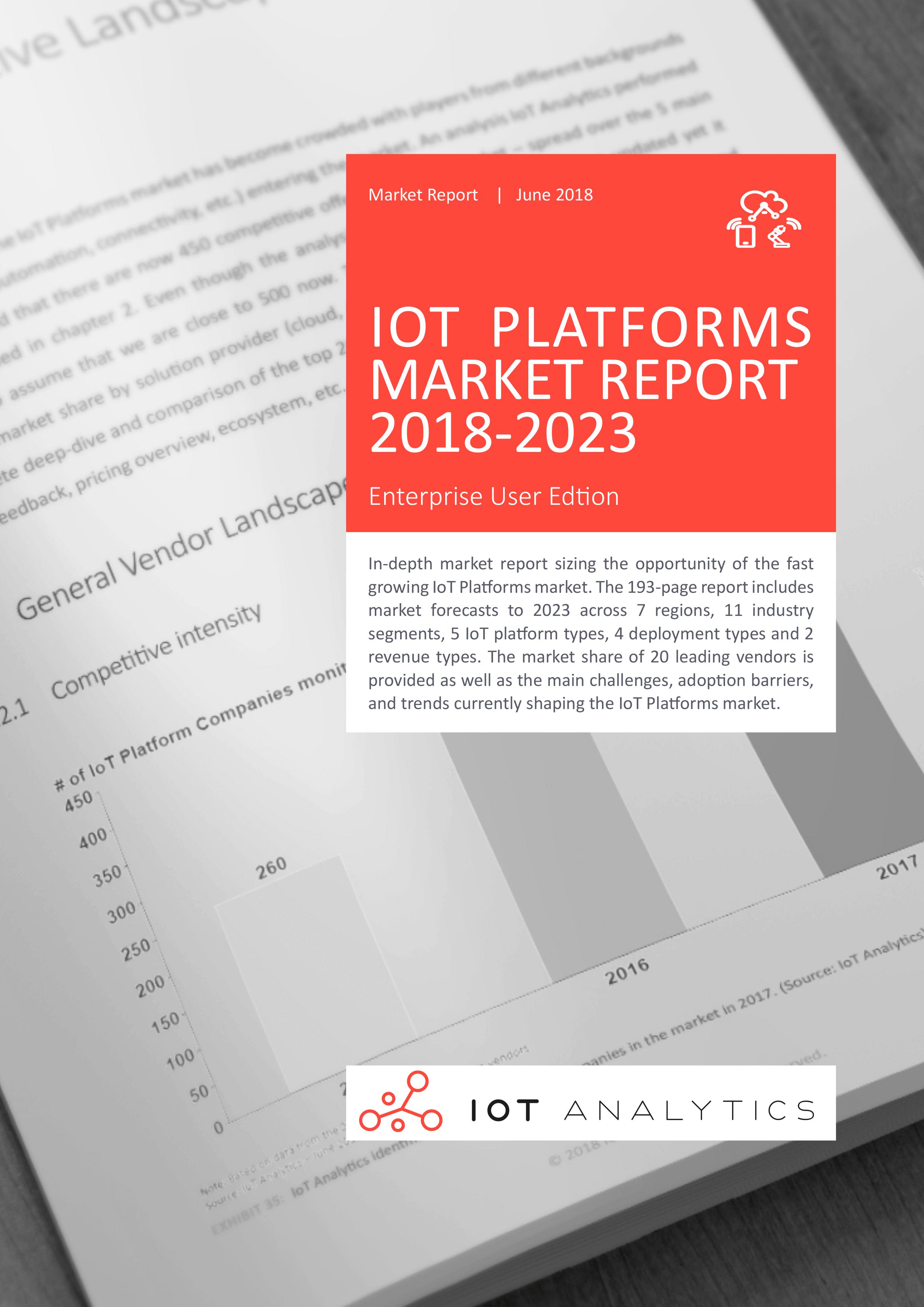 IoT Platforms Market Cover Image