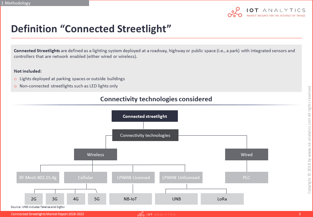 Connected_Streetlights_Report_2018
