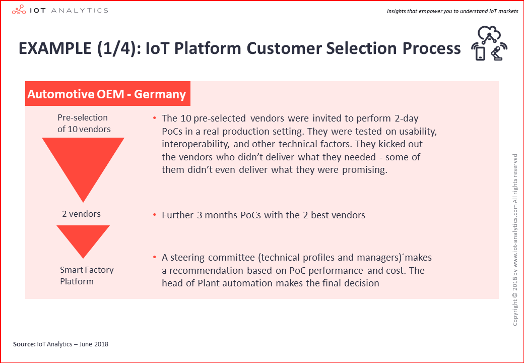 iot platforms example