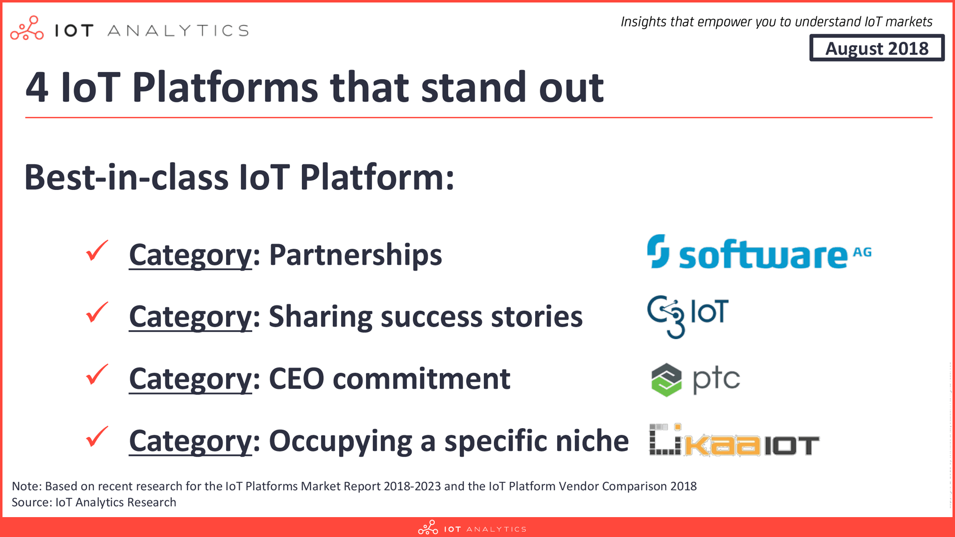 IoT Platform Vendor Best In Class IoT Platforms by Category