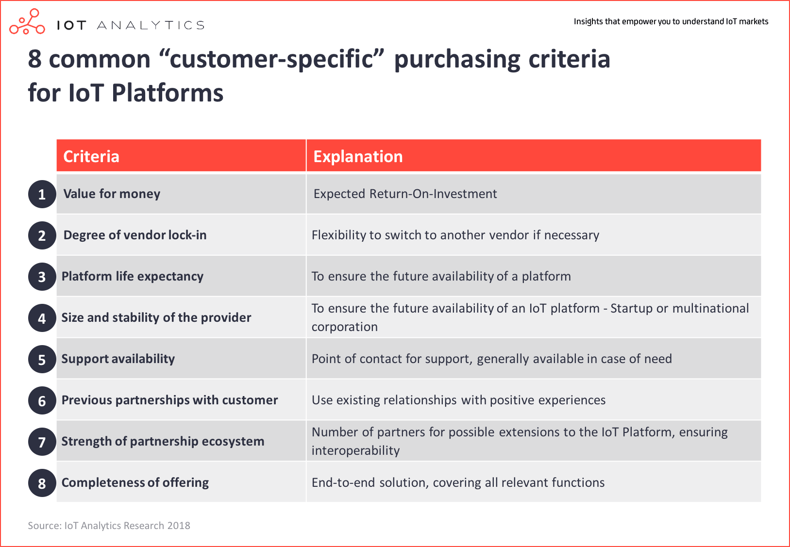 "8 common ""customer-specific"" purchasing criteria 
