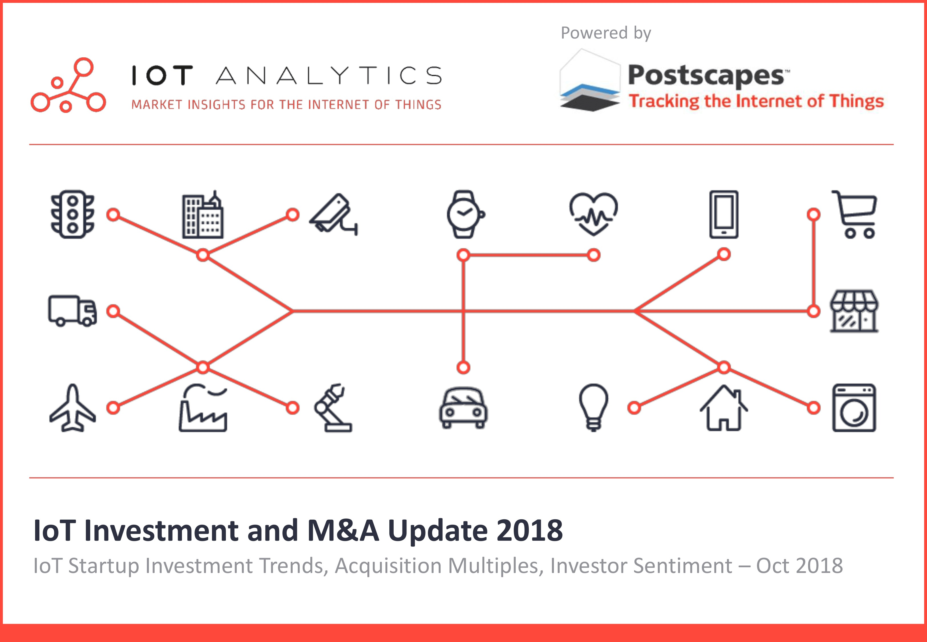 IoT Investments Report 2018 - October 2018 - Cover