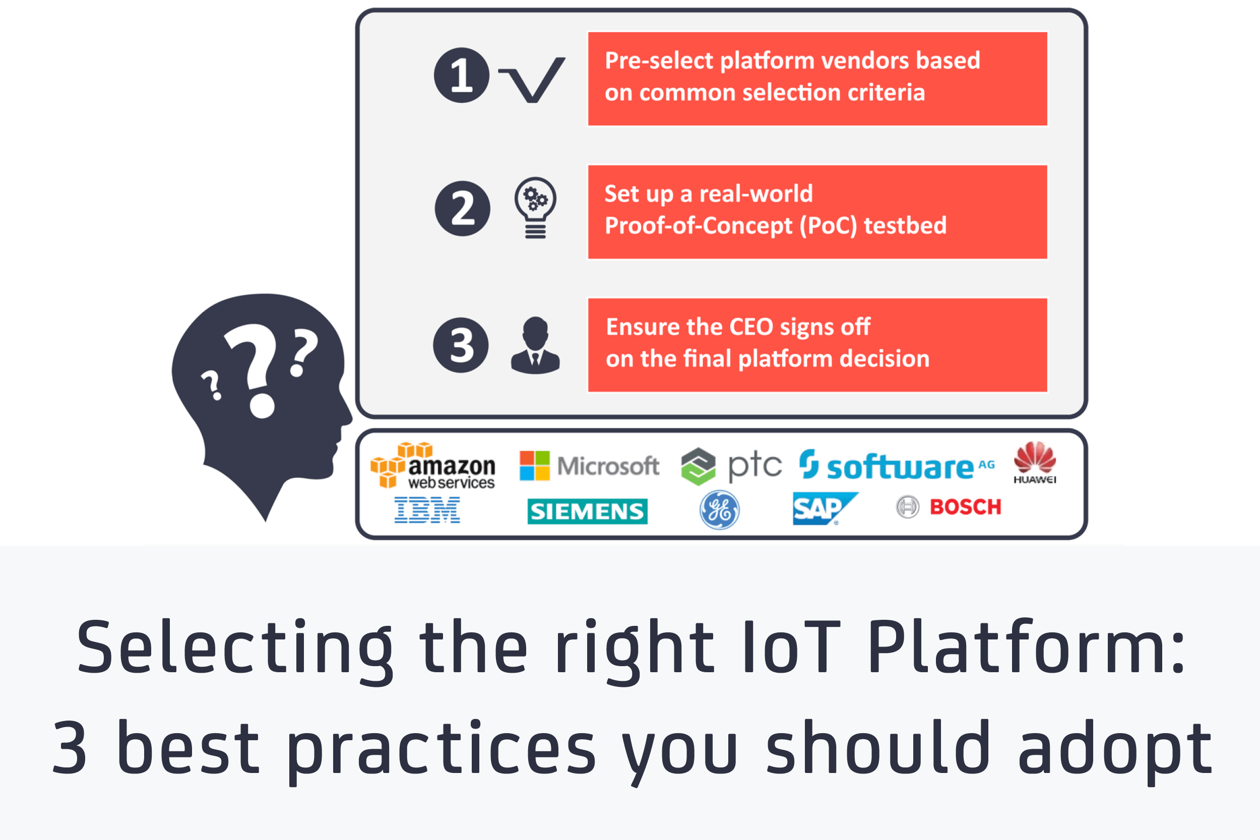 Selecting the right IoT Platform: 3 best practices you