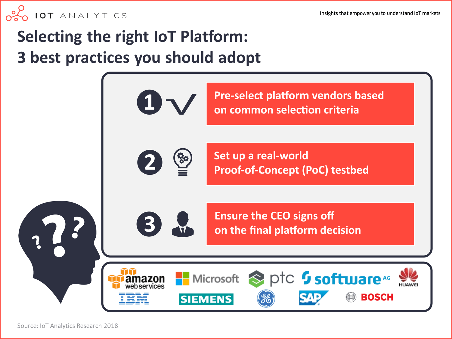 selecting the right iot platform - 3 best pratices you should adopt