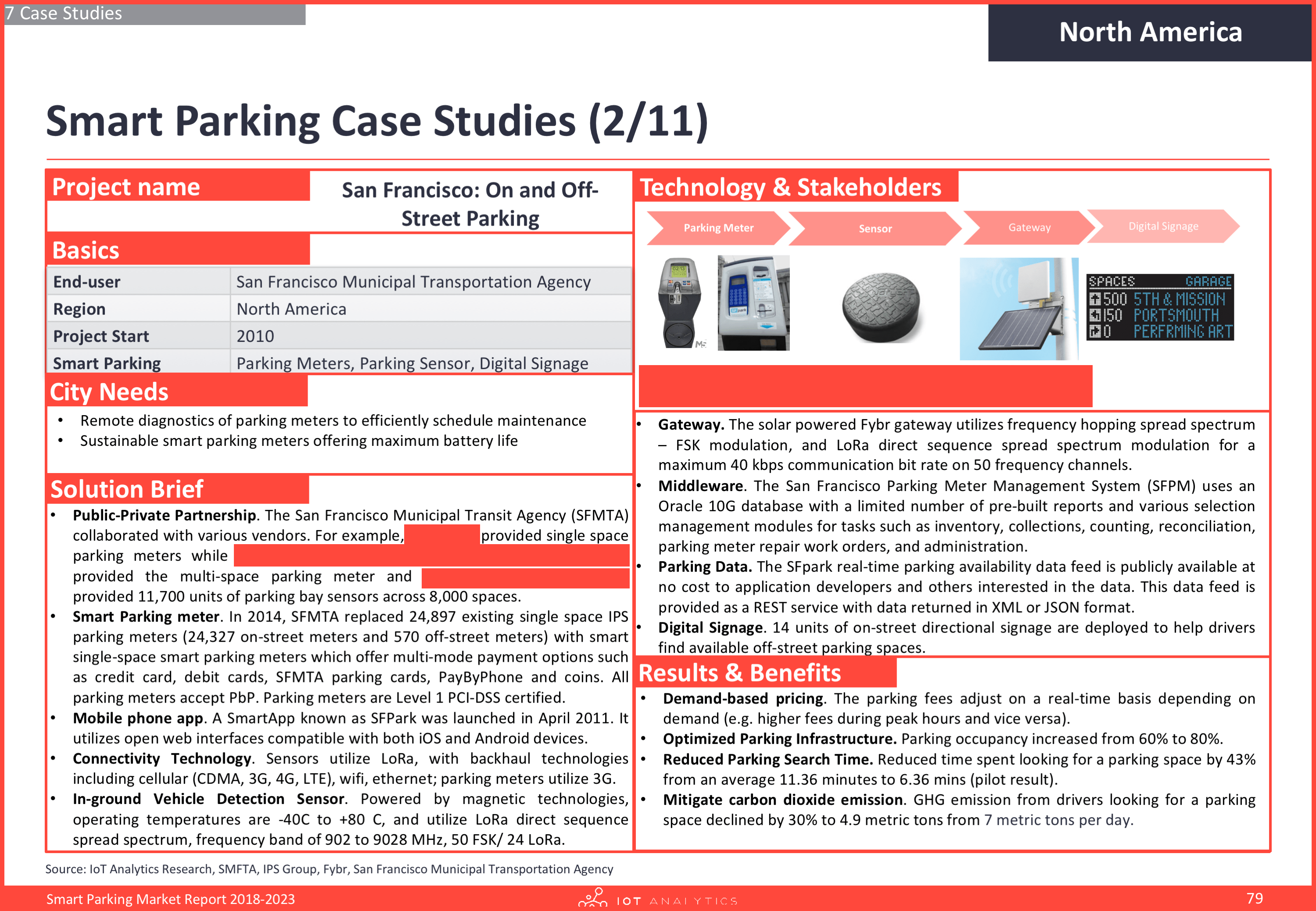 Smart parking report - case studies