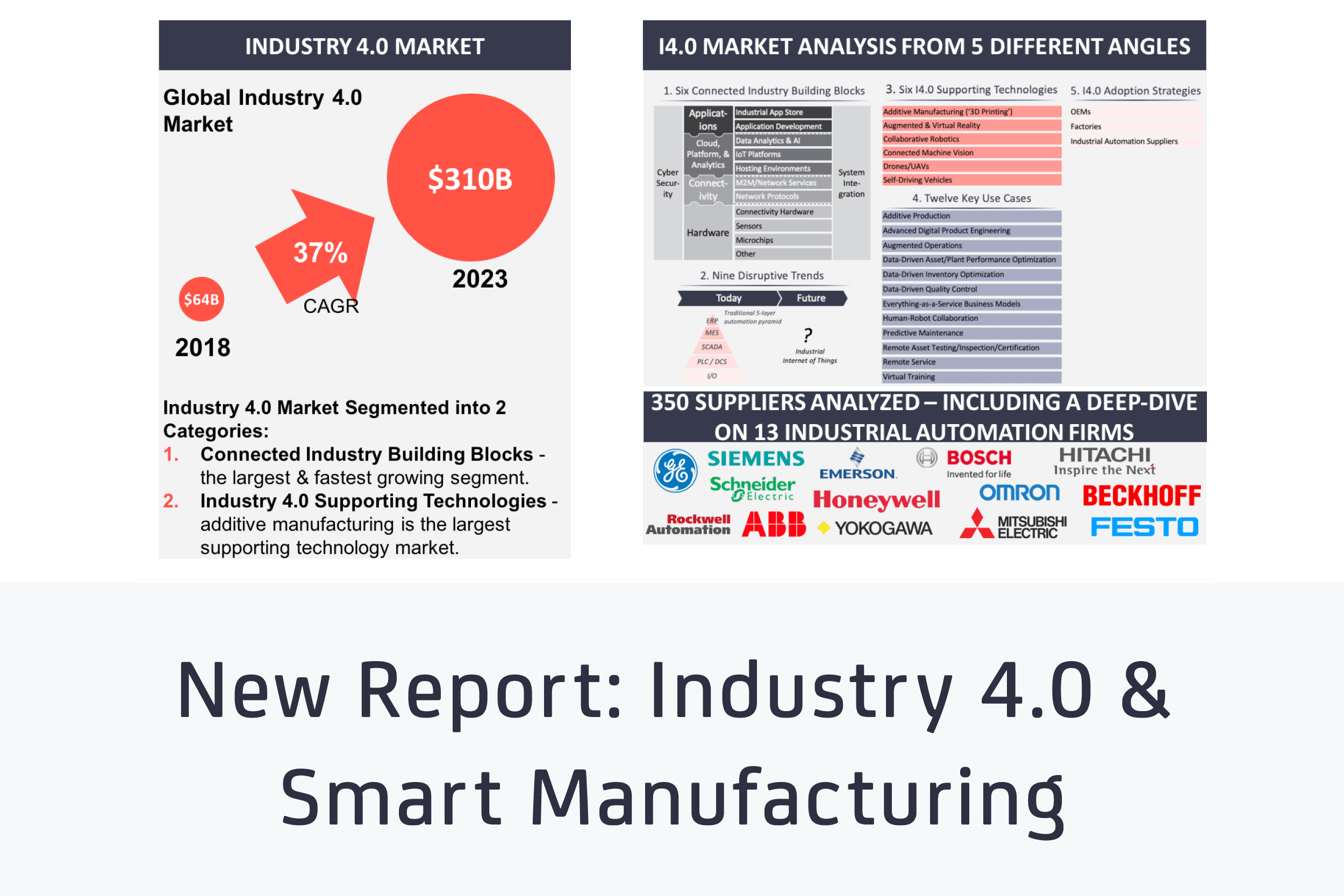 New I4 0 Report Uncovers 9 Disruptive Trends Transforming Manufacturing