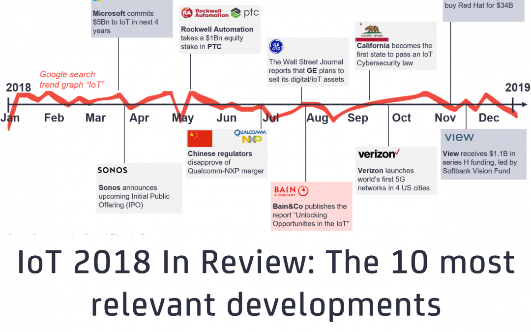 IoT 2018 in Review: The 10 Most Relevant IoT Developments of the Year