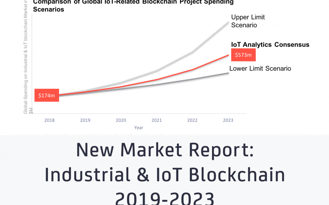 Industrial Blockchain Market Continues to grow at ~27% – despite global cryptocurrency collapse