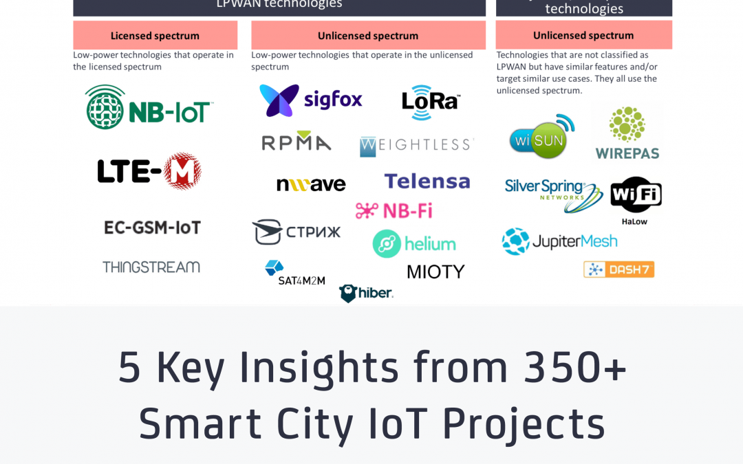 5 Key Insights from 350 Smart City IoT Projects