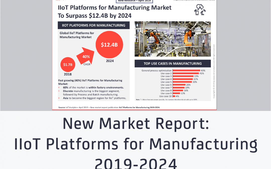 Industrial IoT Platforms for Manufacturing market to become a $12.4B opportunity by 2024, driven by deployments in discrete manufacturing environments