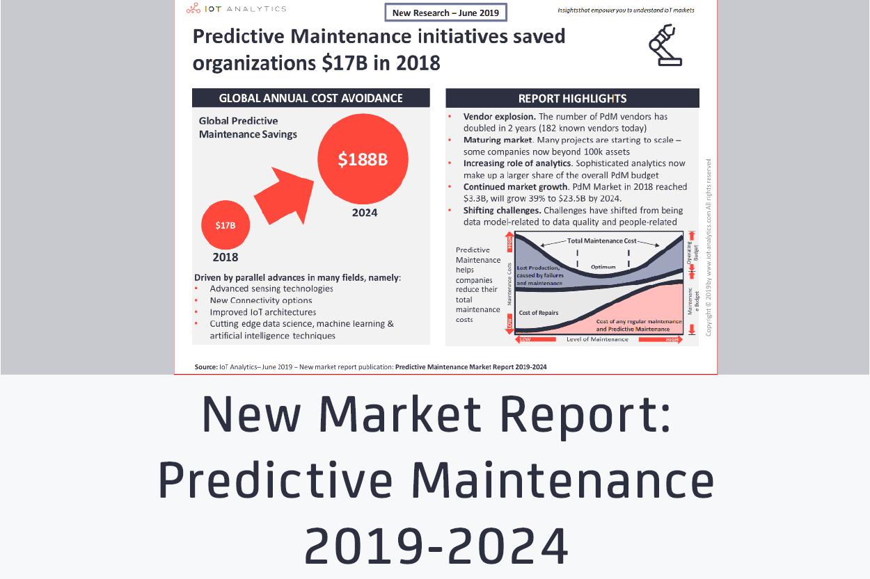 Predictive Maintenance vendors surges - New PdM Market Report
