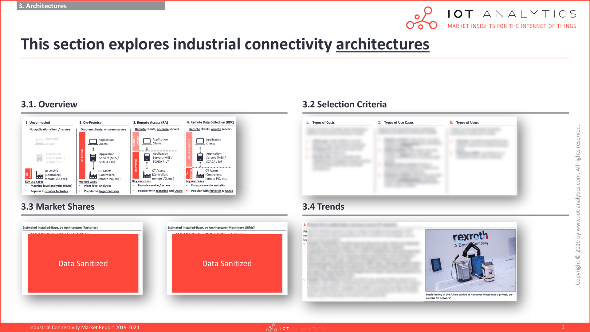 Industrial-Connectivity-Market-Report-2019-2024-Architectures