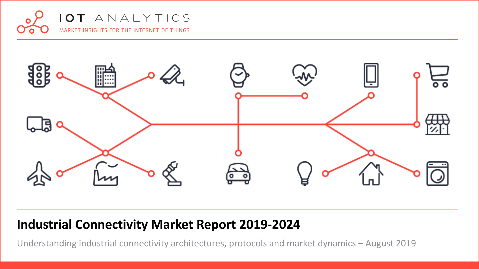 Industrial Connectivity Market Report 2019-2024 Cover