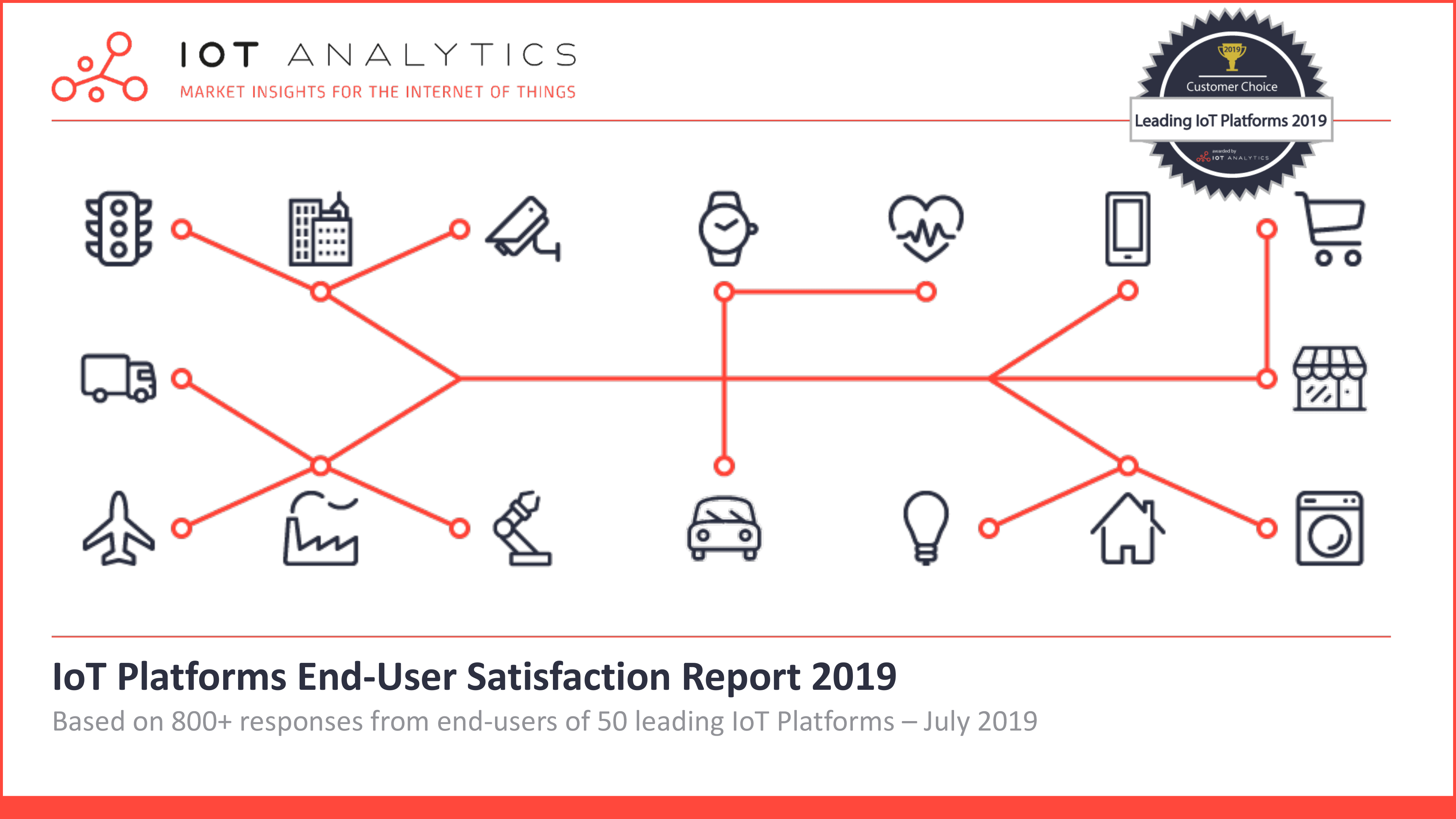 IoT Platforms - End User Satisfaction Report Cover
