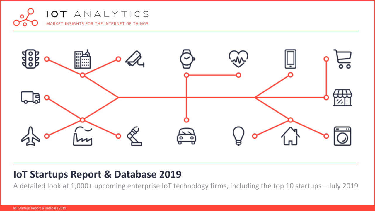 IoT Startup Database and Report 2019 - Cover