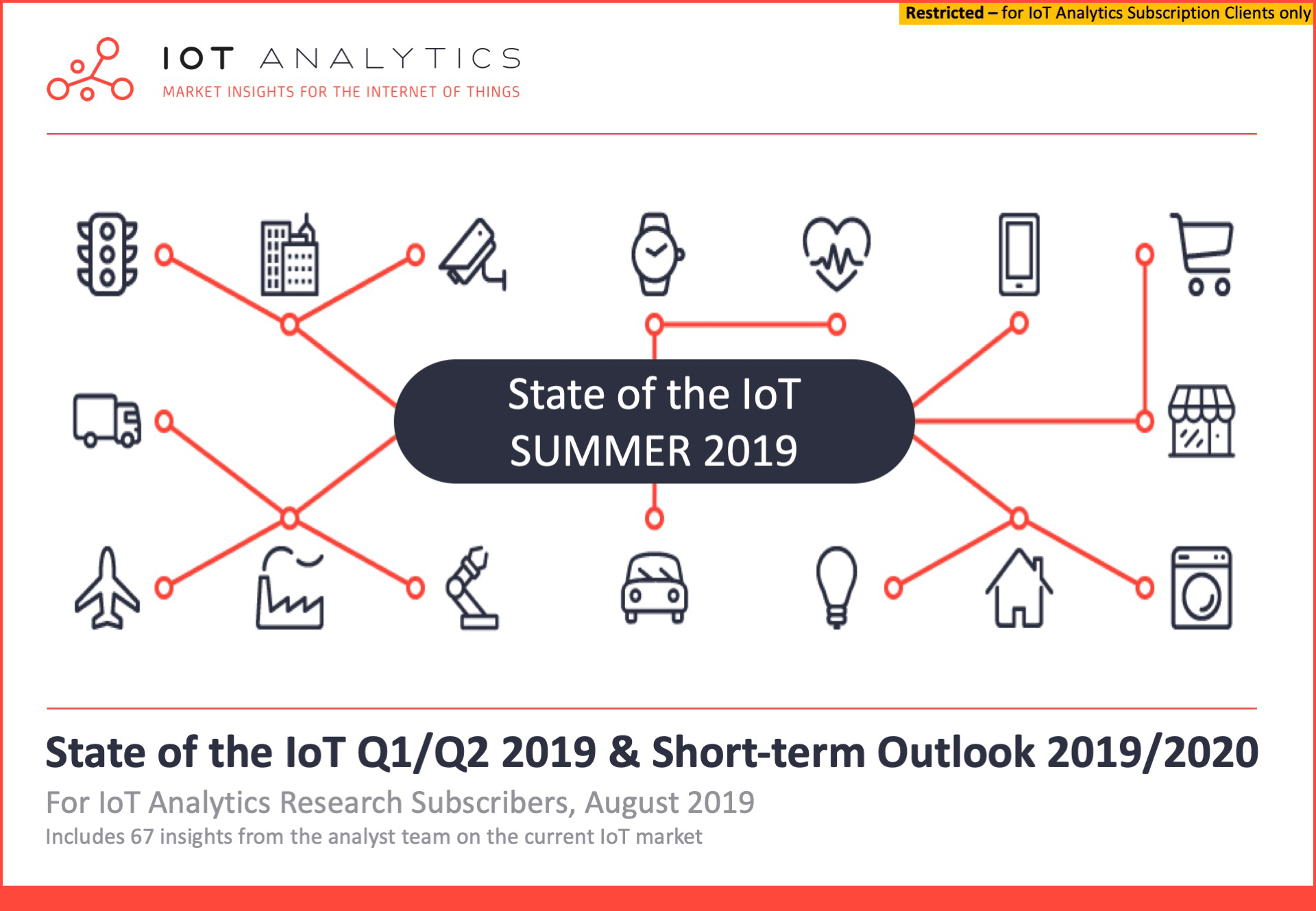 State of IoT 2019 Q1 : Q2 Cover