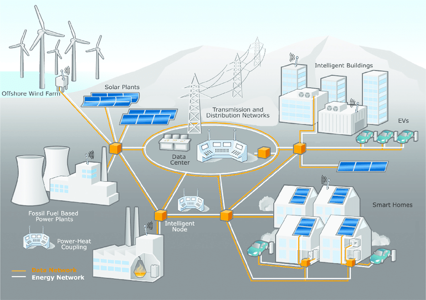 5G IoT Use Cases - Smart Grid