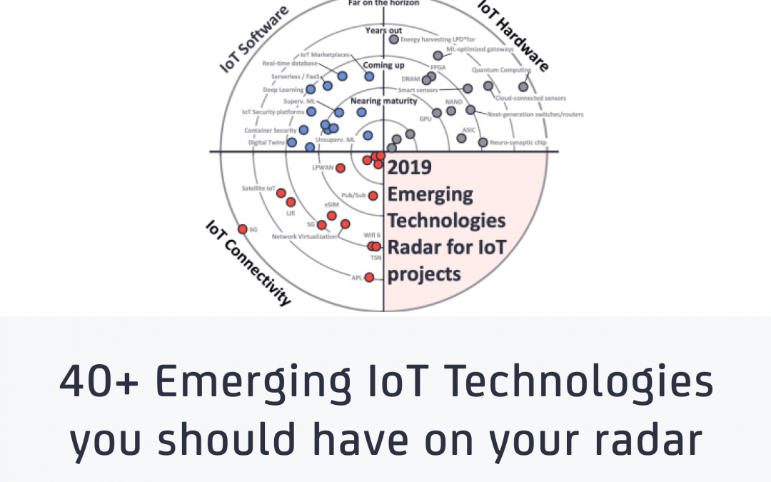 40+ Emerging IoT Technologies you should have on your radar