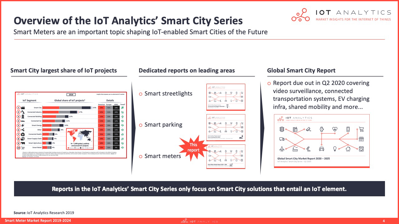 IoT Analytics - Smart Meter Market Report 2019 Overview smart city series