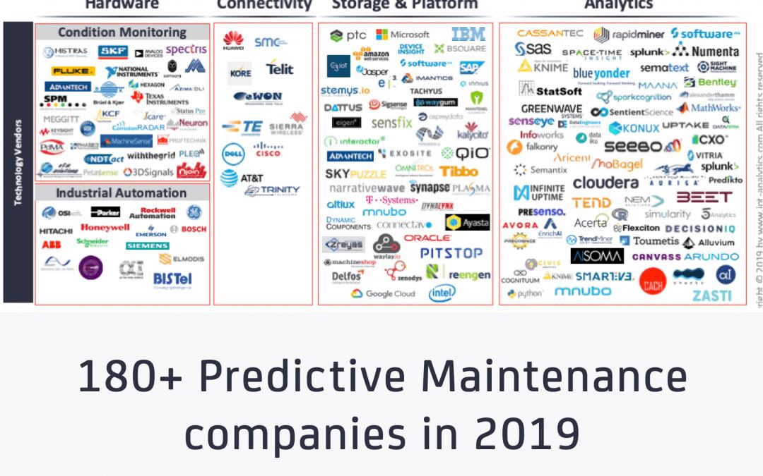 Predictive Maintenance Companies Landscape 2019