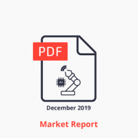 Industrial AI Market Report 2019 - 2025 Product Icon