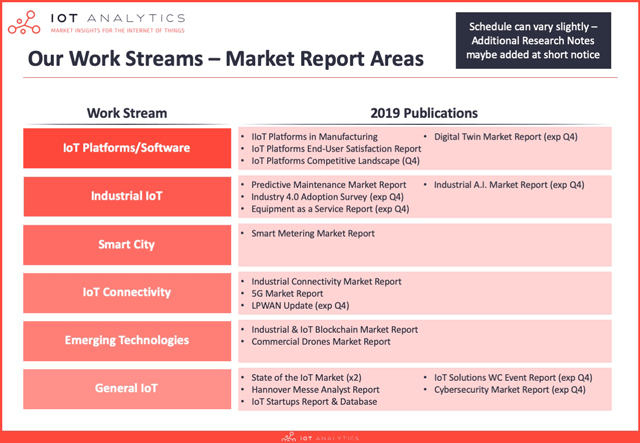 iot research subscription - reports-2019