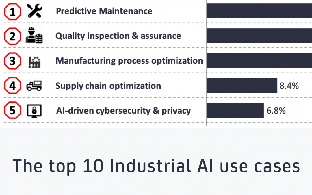 The Top 10 Industrial AI use cases
