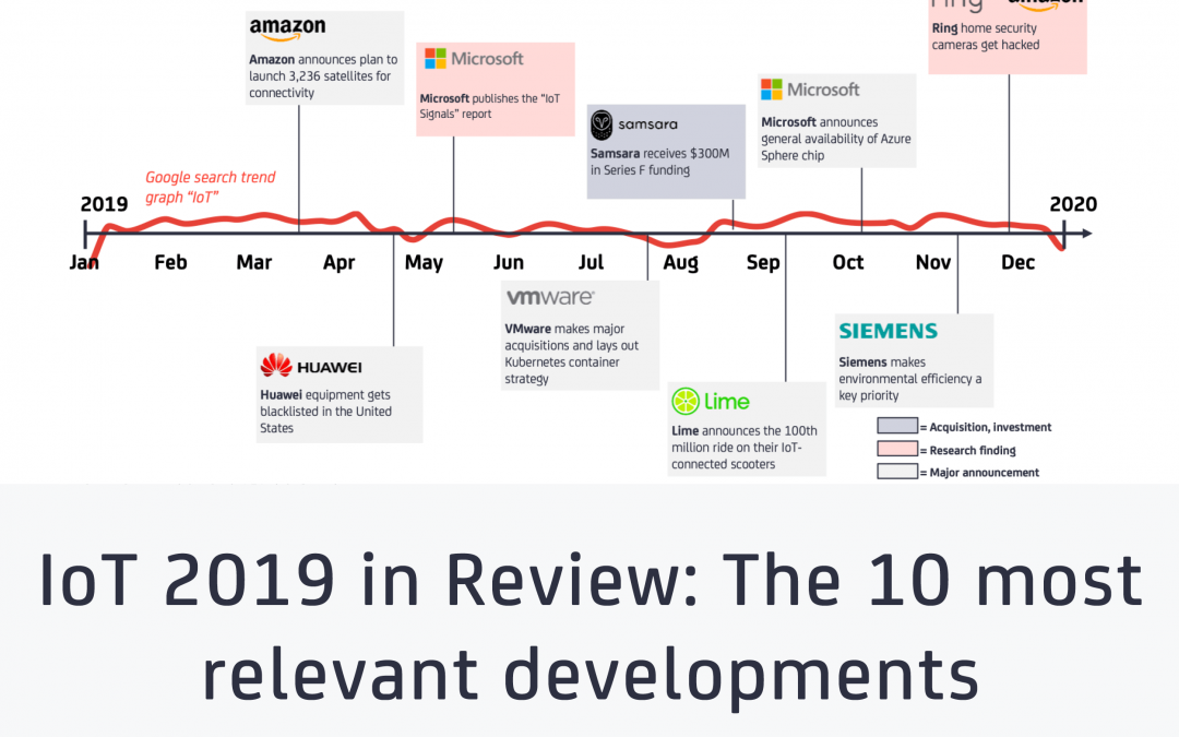 IoT 2019 in Review: The 10 Most Relevant IoT Developments of the Year