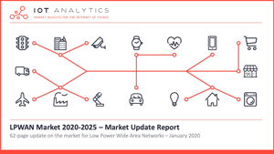 LPWAN Market Report 2020 - Cover