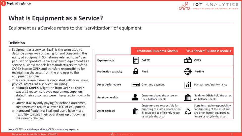Equipment-as-a-Service-Market-Report-2020-2025-EaaS-definition