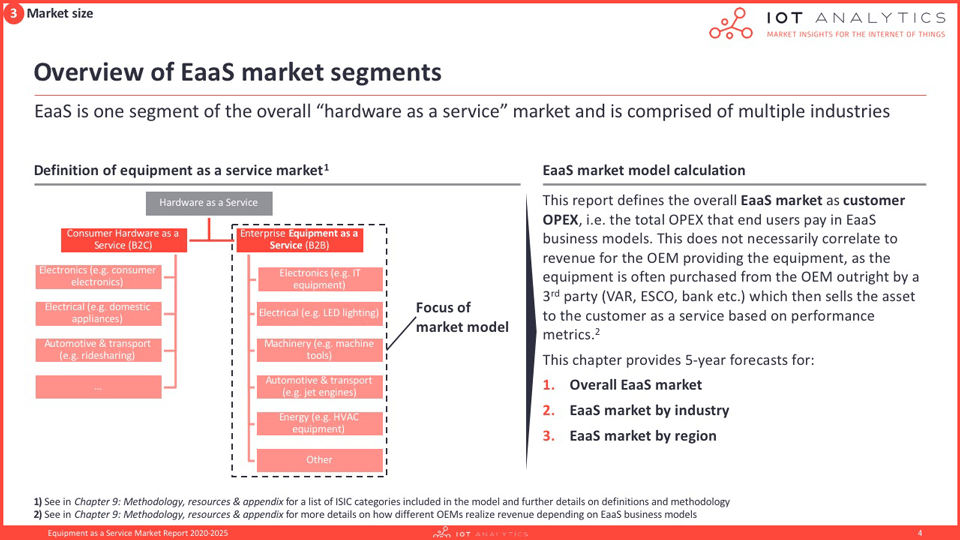 Equipment-as-a-Service-Market-Report-2020-2025-Overview-market-segments