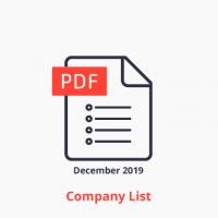 IoT Platform Company List 2020