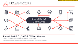 State of the IoT Q1 2020 COVID-19 Impact - Cover